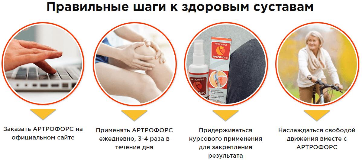 Инструкция по применению артрофорс
