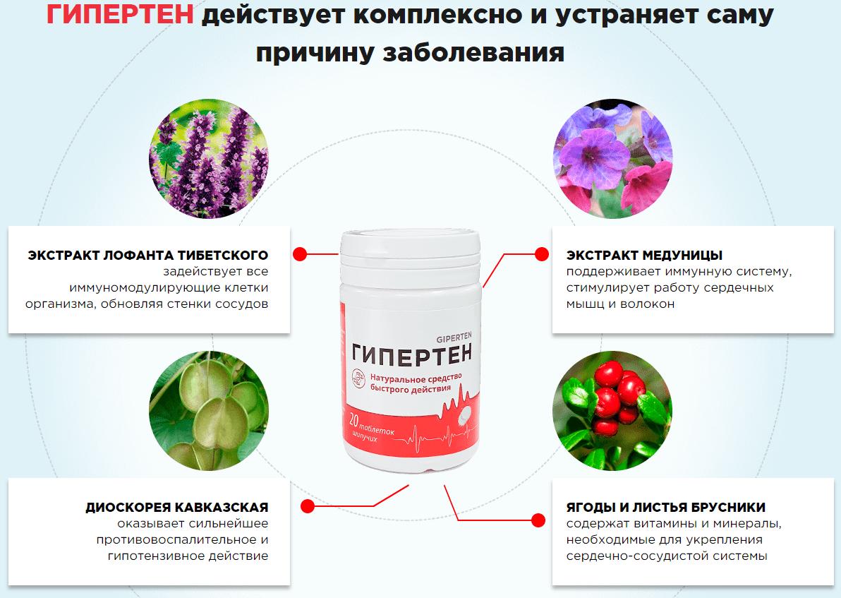 действие препарата гипертен