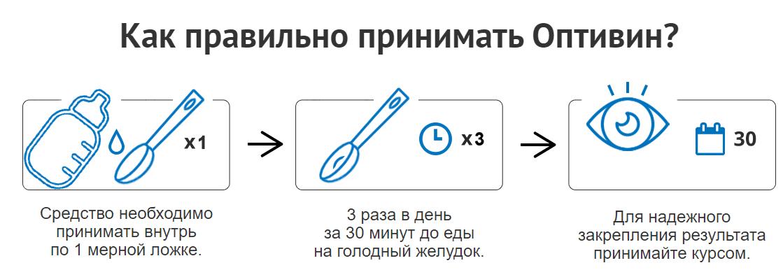 инструкция по применению оптивин