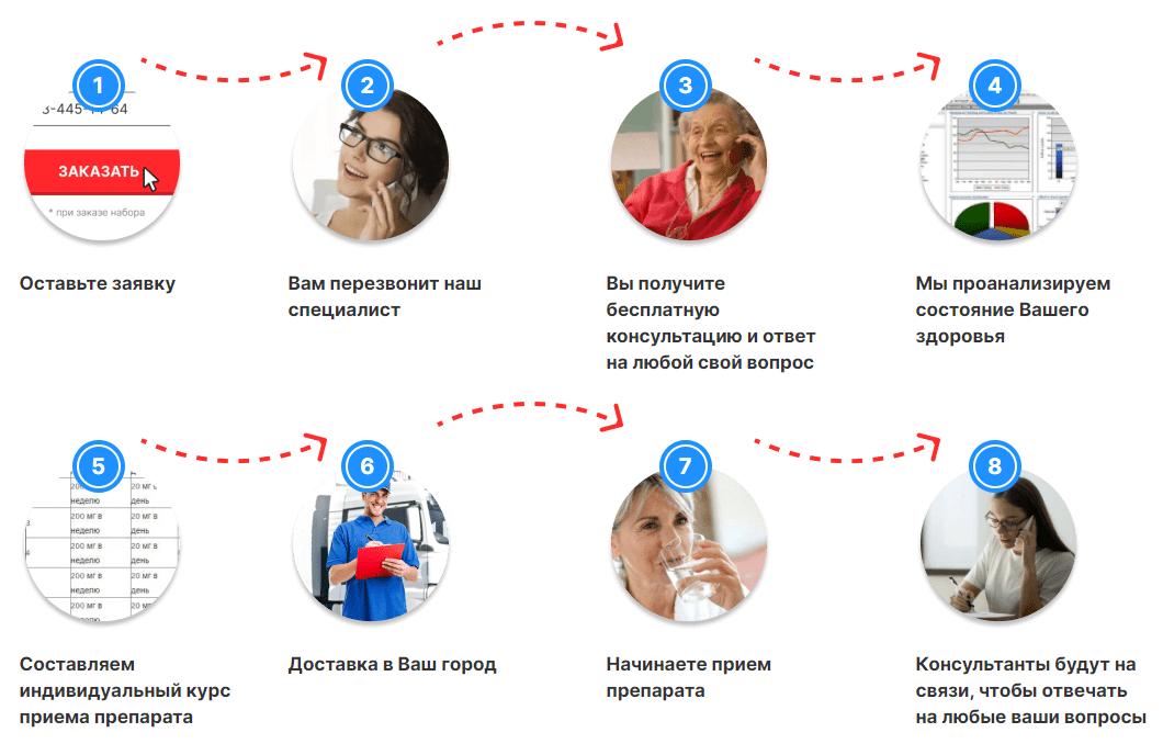 Как купить гипертен