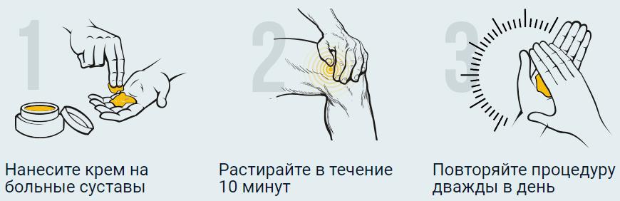 инструкция применения артрейд