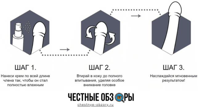 инструкция применения титан геля