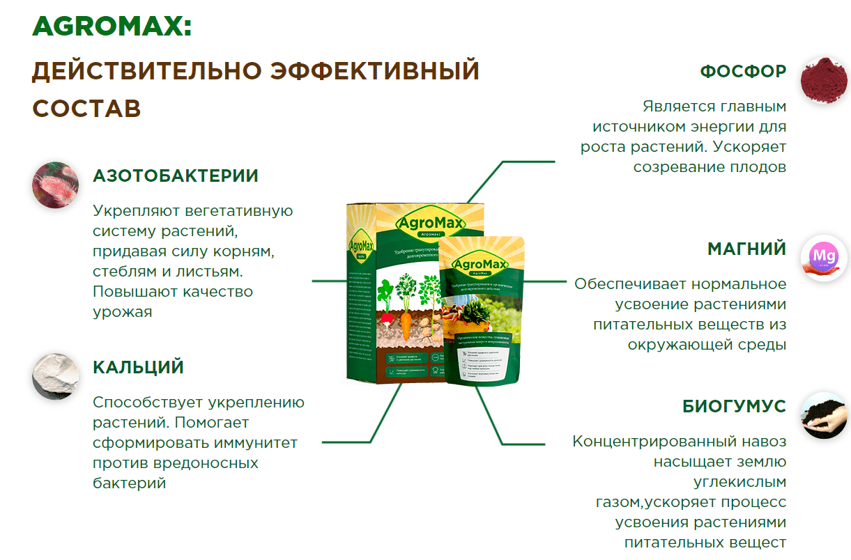 состав агромакса