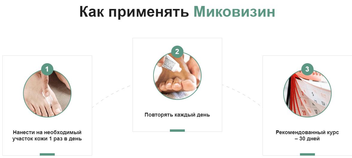 инструкция миковизина